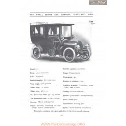 Royal Model J Fiche Info 1906