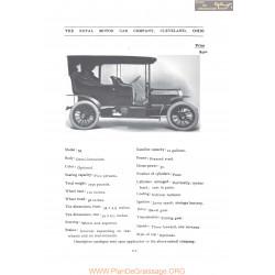 Royal Model M Fiche Info 1906