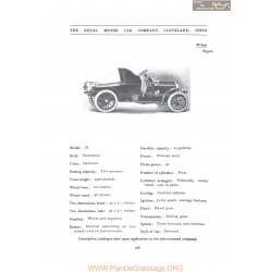Royal Model N Fiche Info 1906