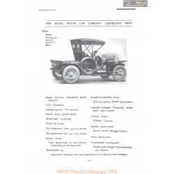 Royal Touring Run About Fiche Info 1907