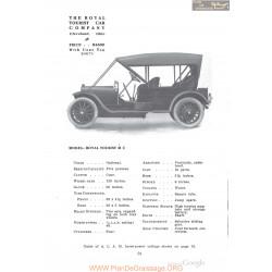 Royal Tourist Mc Fiche Info 1910