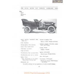 Royal Tourist Special G2 Fiche Info 1907