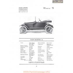 Saxon Roadster 14 Fiche Info 1916