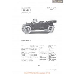 Selden 47 Fiche Info 1912