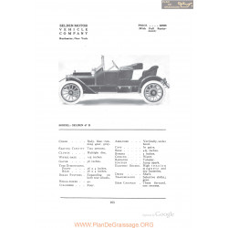 Selden 47r Fiche Info 1912