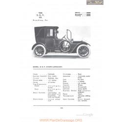 Sgv 35hp Coupe Landaulet Fiche Info 1912