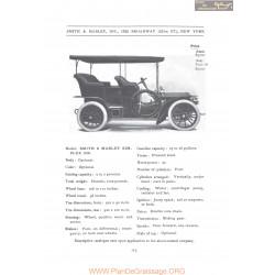 Simplex 1906 Fiche Info 1906