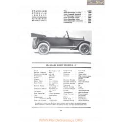 Standard Eight Touring G Fiche Info 1919