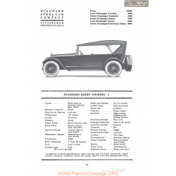Standard Eight Touring I Fiche Info 1920