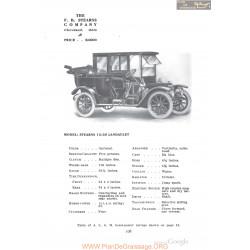 Stearns 15 30 Landaulet Fiche Info 1910