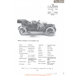 Stearns 15 30 Touring Fiche Info 1910