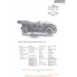 Stearns 30 60 Standard Touring Fiche Info 1910