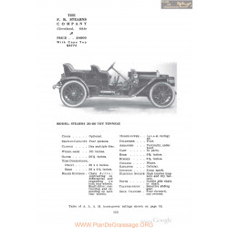Stearns 30 60 Tou Tonneau Fiche Info 1910