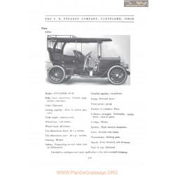 Stearns 40 45 Five Persons Fiche Info 1906