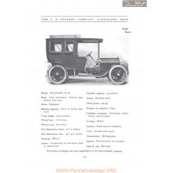 Stearns 40 45 Frech Type Fiche Info 1906