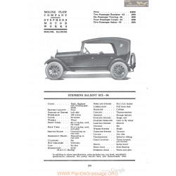 Stephens Salient Six 84 Fiche Info 1920