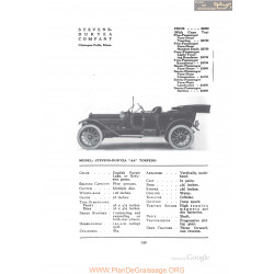 Stevens Duryea Aa Torpedo Fiche Info 1912