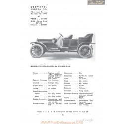 Stevens Duryea Aa Touring Fiche Info 1910
