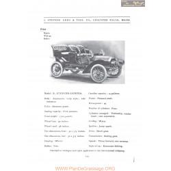Stevens Duryea Model R Fiche Info 1906