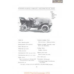 Stevens Duryea Model R Fiche Info 1907