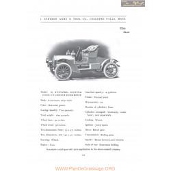Stevens Duryea Model R Four Cylinder Runabout Fiche Info 1906