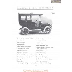 Stevens Duryea Model R Limousine Fiche Info 1906
