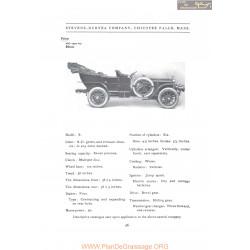 Stevens Duryea Model S Fiche Info 1907
