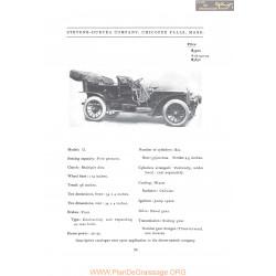 Stevens Duryea Model U Fiche Info 1907