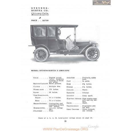 Stevens Duryea X Limousine Fiche Info 1910