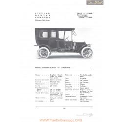 Stevens Duryea X Limousine Fiche Info 1912