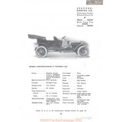 Stevens Duryea X Touring Fiche Info 1910