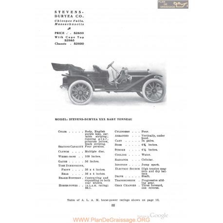 Stevens Duryea Xxx Baby Tonneau Fiche Info 1910