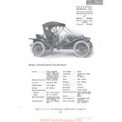 Stevens Duryea Xxx Runabout Fiche Info 1910
