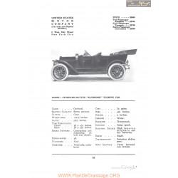 Stoddard Dayton Saybrook Touring Fiche Info 1912