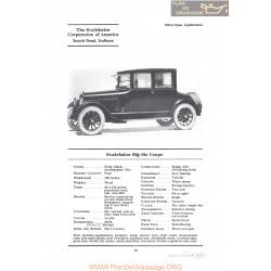 Studebaker Big Six Coupe Fiche Info 1922