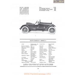 Stutz Bearcat Series G Fiche Info 1919