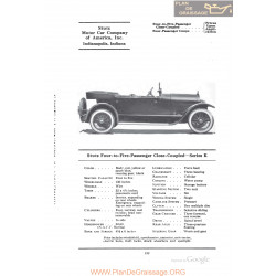 Stutz Four To Five Passenger Close Coupled Series K Fiche Info 1922