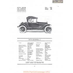 Stutz Roadster C Fiche Info 1916