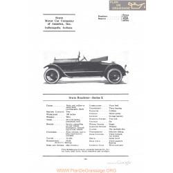 Stutz Roadster Serie K Fiche Info 1922