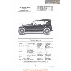 Templar Sportette Fiche Info 1922
