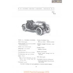 Thomas 40 Horse Model Ci Fiche Info 1907