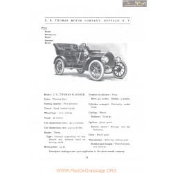 Thomas 40 Horse Model Cii Fiche Info 1907