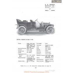 Thomas Flyer F4 60 Fiche Info 1910