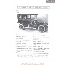 Thomas Model 34 Fiche Info 1906