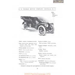 Thomas Xxxvi Flyer Fiche Info 1907