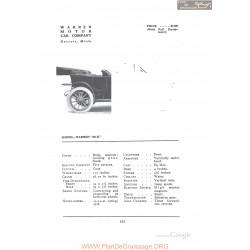 Warren 30k Fiche Info 1912