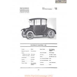 Waverley Electric 110 Fiche Info 1916