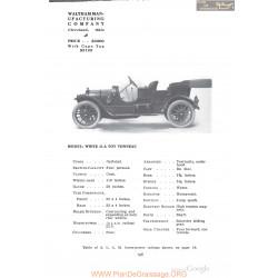 White Ga Toy Tonneau Fiche Info 1910