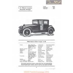 Wills Sainte Claire Coupe A68 Fiche Info 1922