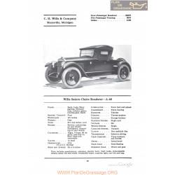 Wills Sainte Claire Roadster A68 Fiche Info 1922